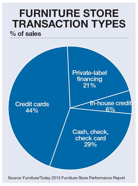 RETAIL DATA BREACHES: 77.3 million consumer records exposed in 2013