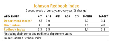 Redbook June 17
