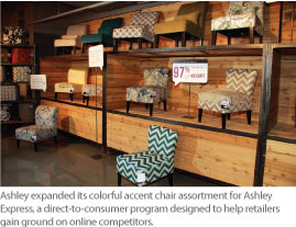 Charmant LAS VEGAS U2014 Ashley Is Rolling Out An E Commerce Program Designed To Help  Furniture Stores Recapture Accessories And Furniture Business Theyu0027ve Been  ...