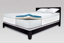 The REJUVENATION Mattress Topper