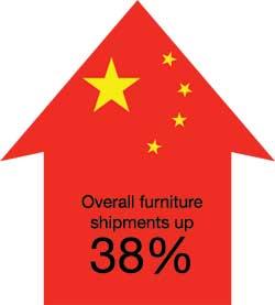China Products shipments arrow
