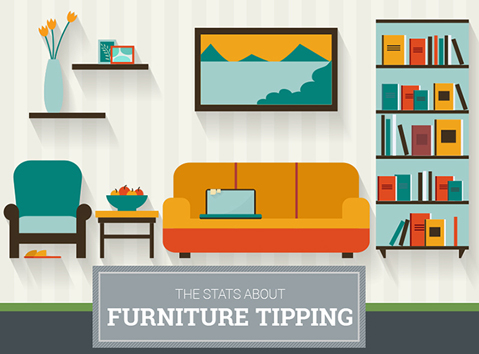 Lauter's furniture tipping infographic