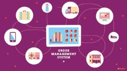 IBMOmnichannelResearch OrderManagementSystem